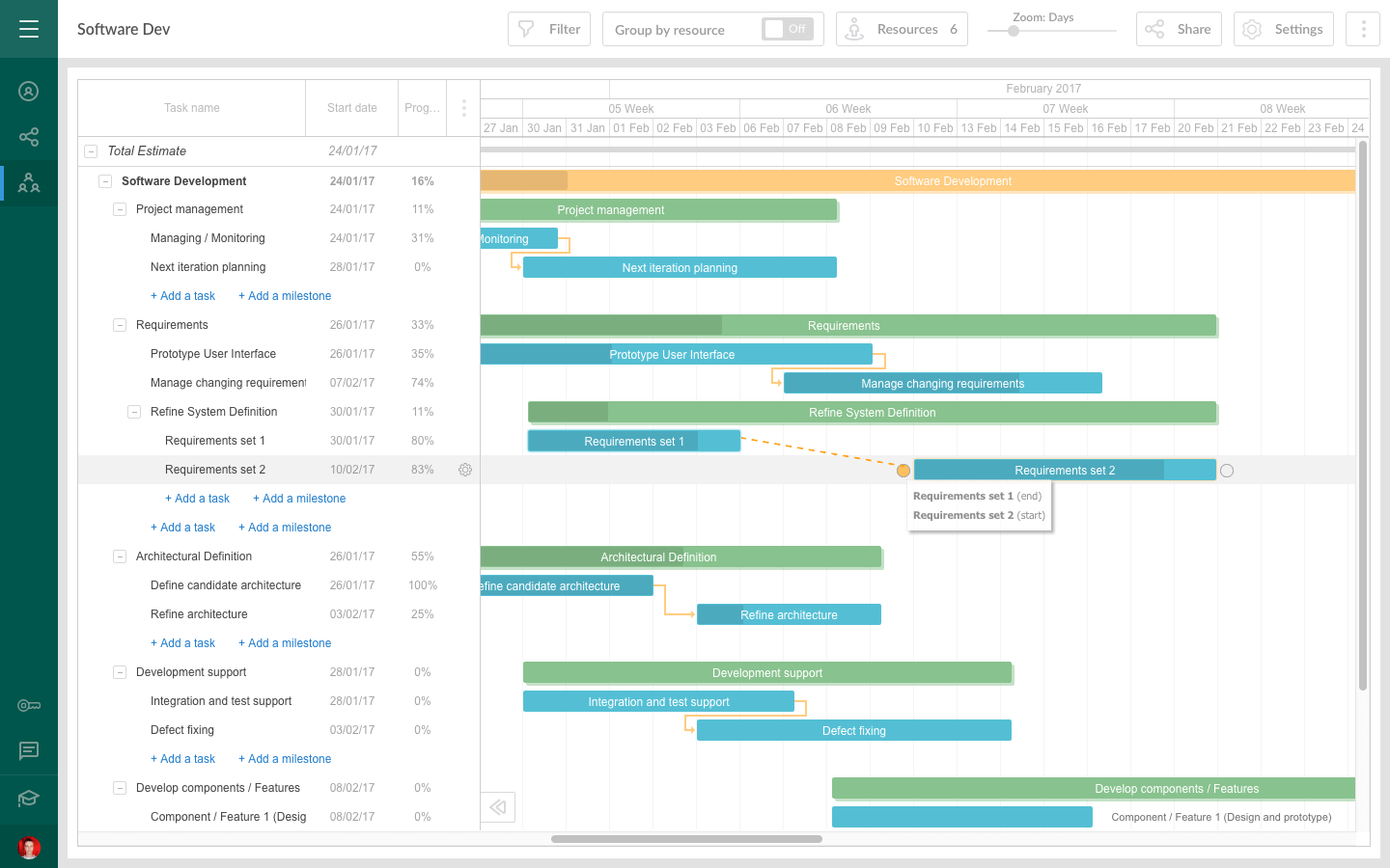 Gantt Pro Software For Projects
